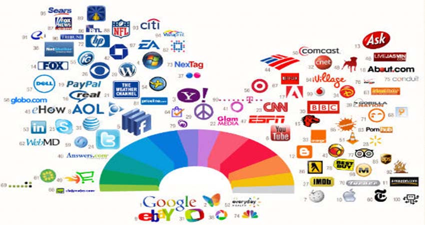 4 Biggest and Most Popular News Brands and Agencies for Electronic Media in the World
